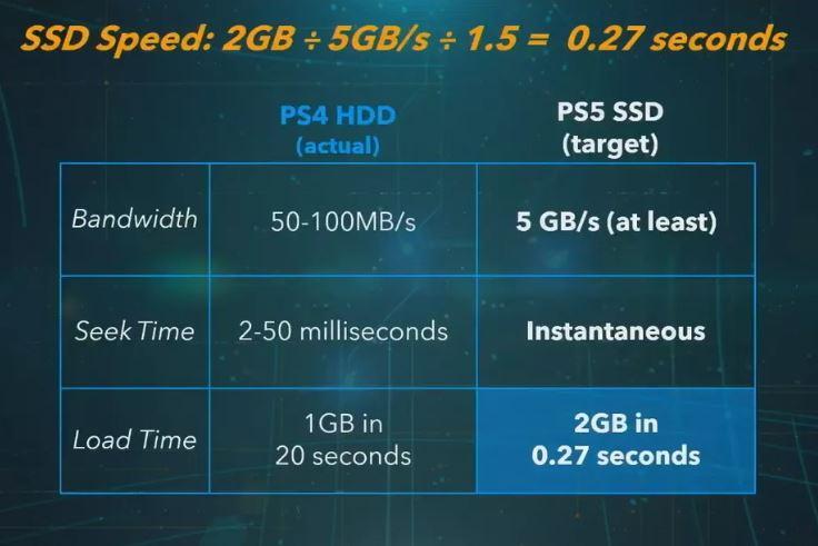 <a href='/ps5/'>PS5</a>