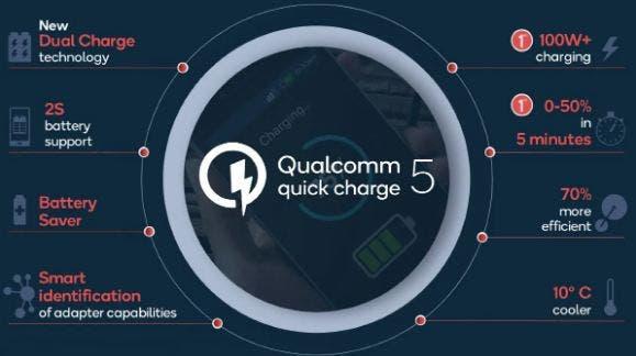<a href='/qualcomm/'>Qualcomm</a> <a href='/quick-charge/'>Quick Charge</a> 5, hızlı şarj farklı cihazlarla için kullanılabilecek.
