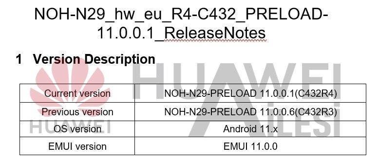 Huawei, Android 11 Tabanlı <a href='/emuI-11/'>EMUI 11</a> Güncellemesine Hazırlanıyor