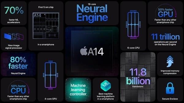 iPhone SE Plus, 2021 Yılın İkinci Yarısında Gelecek!