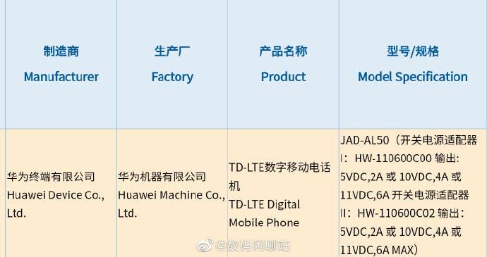 Huawei P50 Serisi 66W Hızlı Şarj Teknolojisine Sahip Olacak!